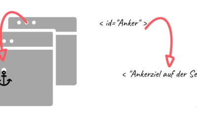 Sprungmarke (Anker-Link) setzen